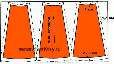 Как сшить юбку шестиклинку своими руками для начинающих